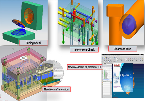NX Mold Design | Mold Design Software to Automate the Mold Develop